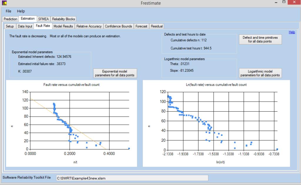 software reliability growth model parameter estimation