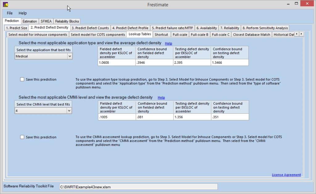 SEI CMMi defect density prediction